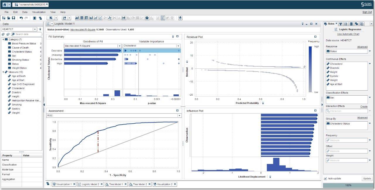 What is SAS Visual Statistics? - SAS Support Communities