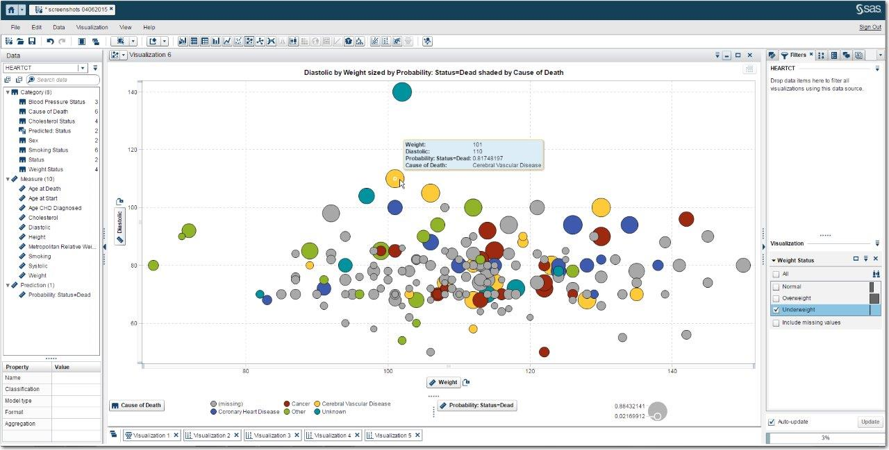 What is SAS Visual Statistics? - SAS Support Communities