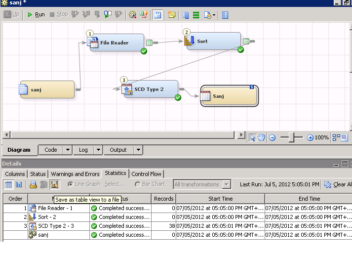 48485 sas® data integration studio shows only one foreign key.