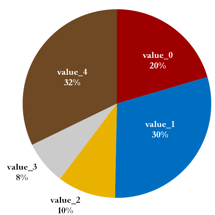 pie_chart.PNG