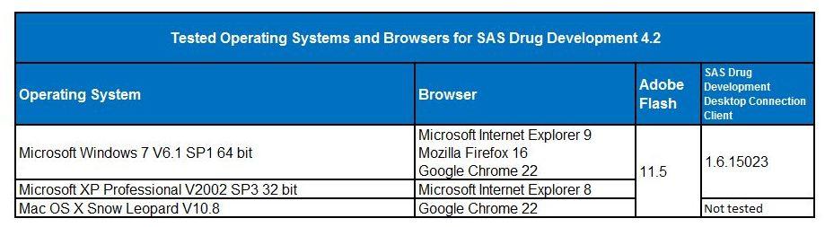 SDD42_OS_Browser.JPG