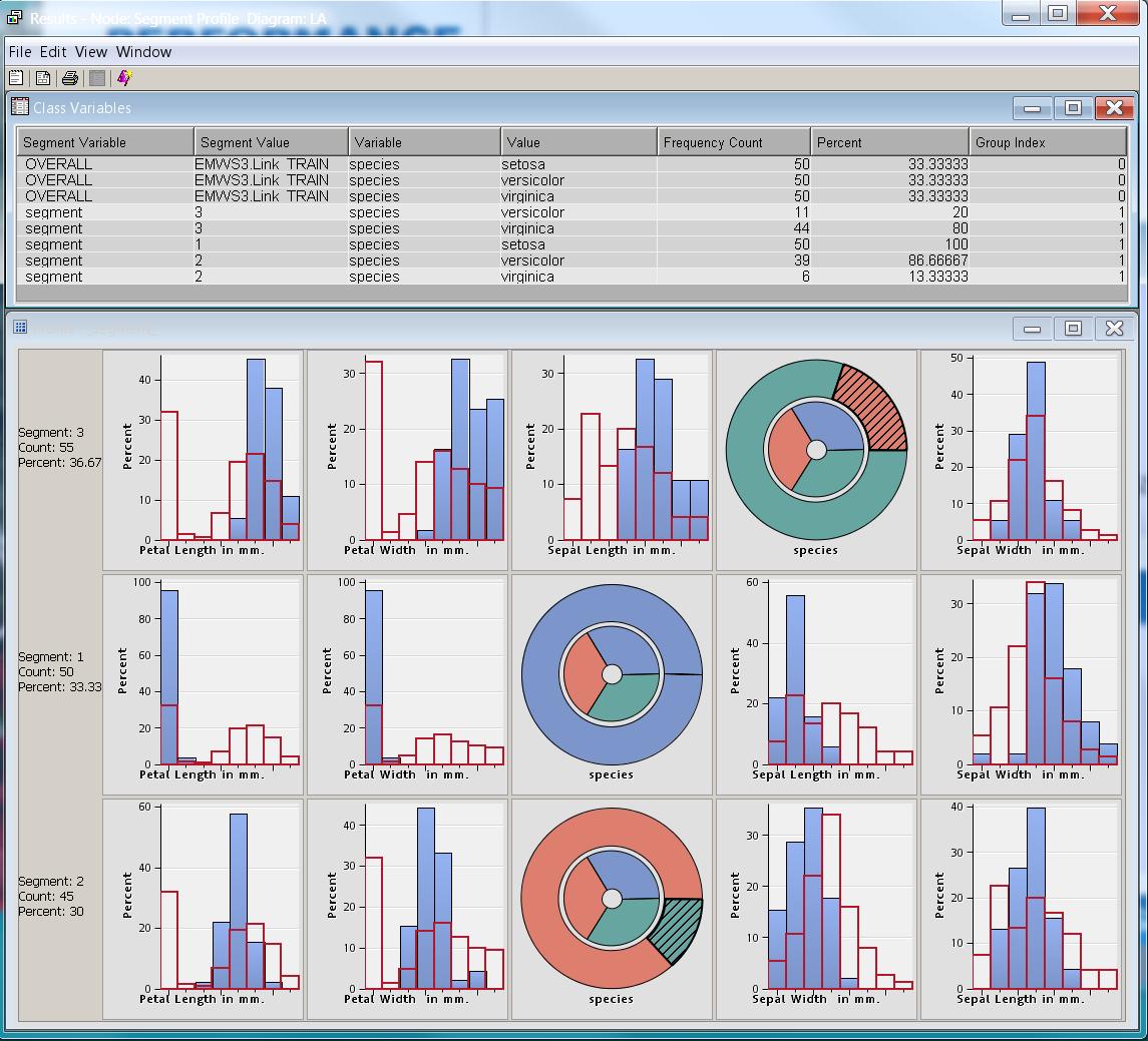 how to use the link analysis node as a clustering sas support rh communities sas com SAS Enterprise Guide Icon SAS Enterprise Guide Proc Corr