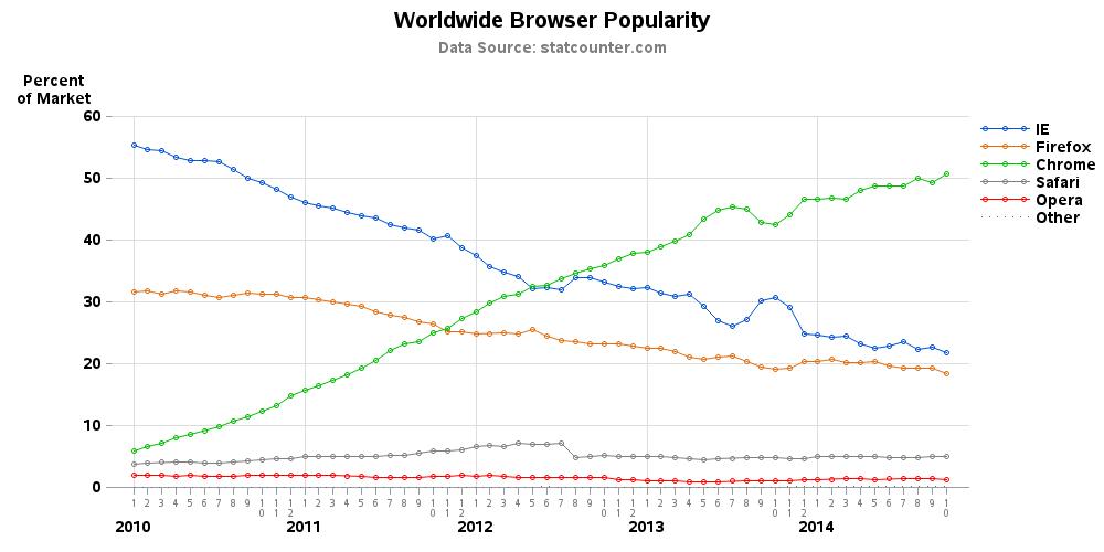 browser_wars.png