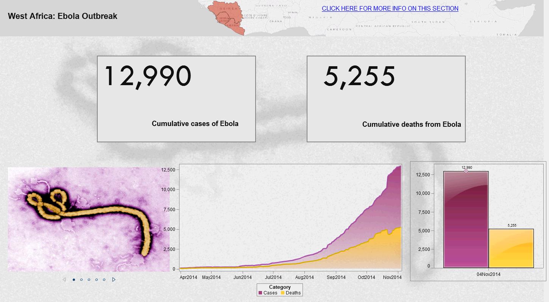 Ebola_VA_screenshot.png