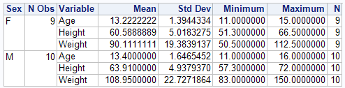 summ_class_output.png