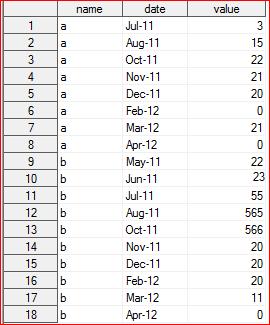 HEELP with t-value (= zero :S)!?
