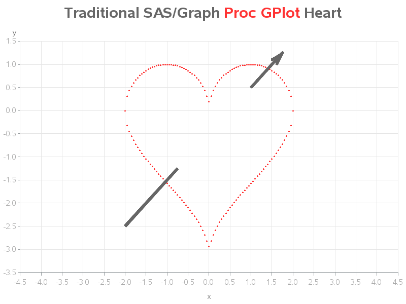 valentines_graph.png
