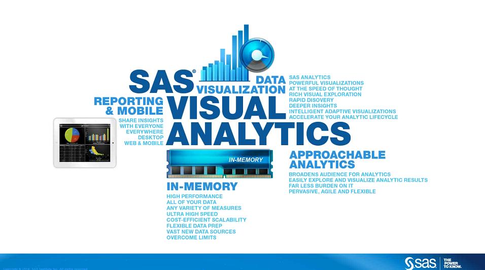 SAS_VA_overview.png