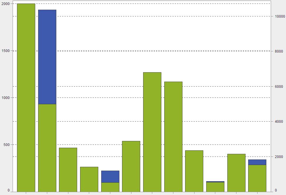 custom_graph_2.png