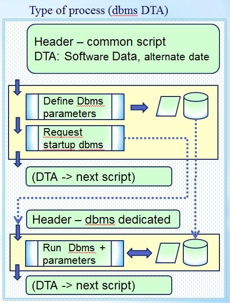 jst-script-db.jpg