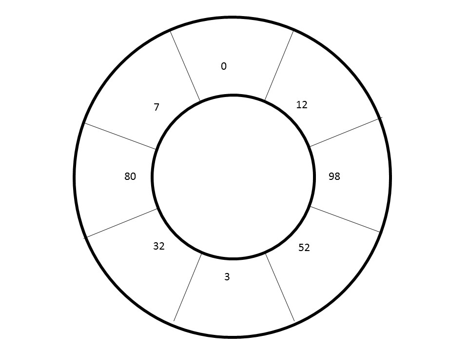 DAS28a-biopsy_sites2.jpg
