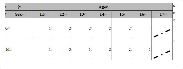 how to add a diagonal line in excel cell