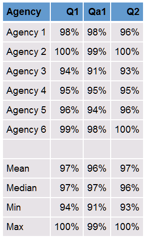 agencies.png