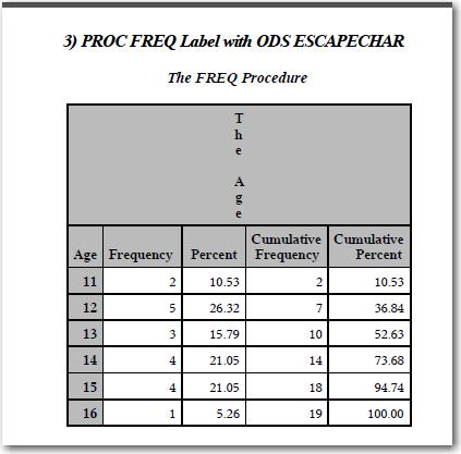 vertical_headers_proc_freq.png