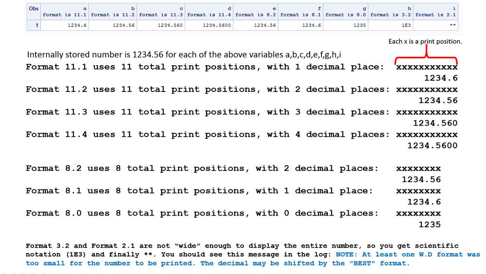 explain_format_usage.png