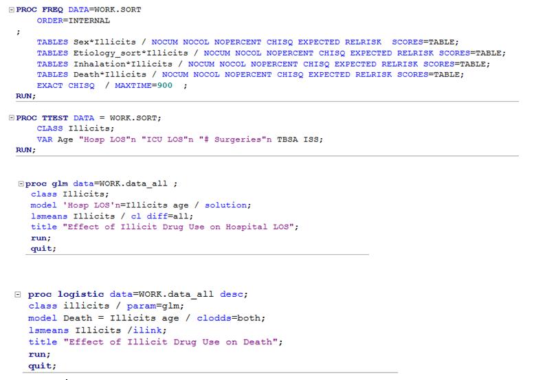 SAS code examples.PNG