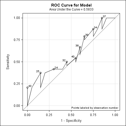 ROCCurve12.png