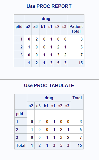 compare_report_tabulate.png