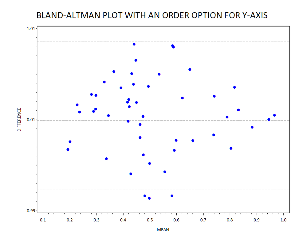 son_of_bland_altman.png