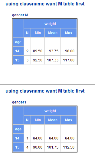 want_m_table_first.png