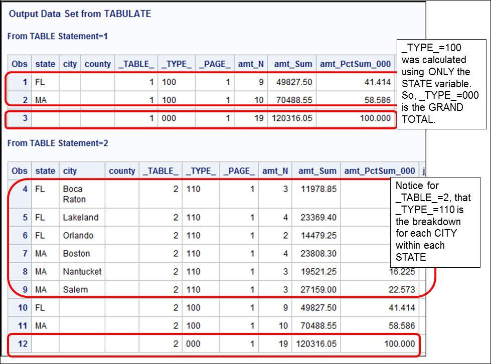 how_tabulate_uses_type_.jpg