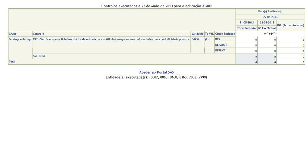 CTQ - SAS 9.1.png