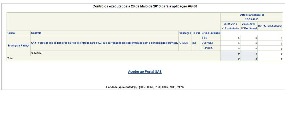 CTQ - SAS 9.3.png