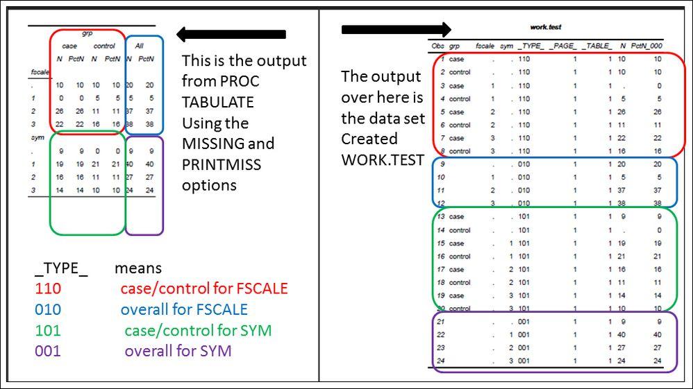 case_control_explan.jpg