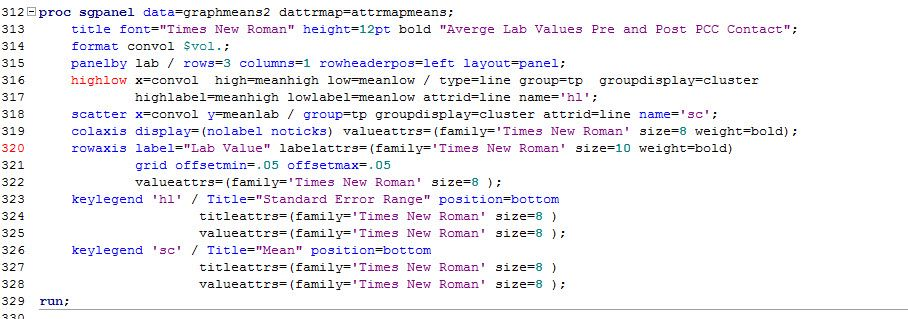 sgpanel code.jpg