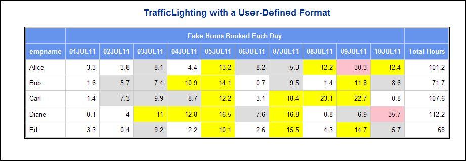format_for_trafficlighting.jpg