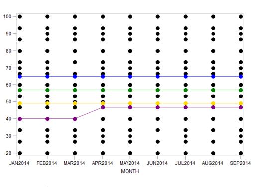 SAS gplot example-17DEC2014.png