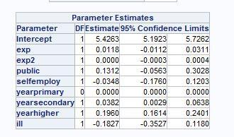 Parameter Estimates.jpg