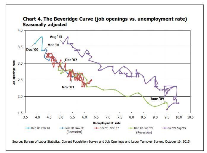Curve in Excel.JPG