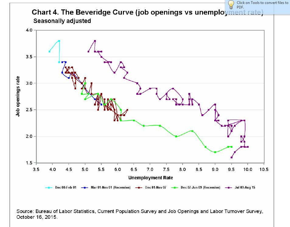 Curve2 in SAS.JPG