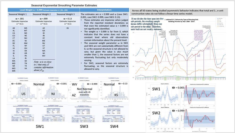 Seasonality_Examination.JPG