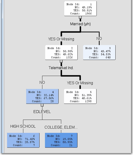 tree formatted values.png