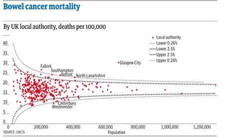 bowel-cancer-mortality-ra-007.jpg