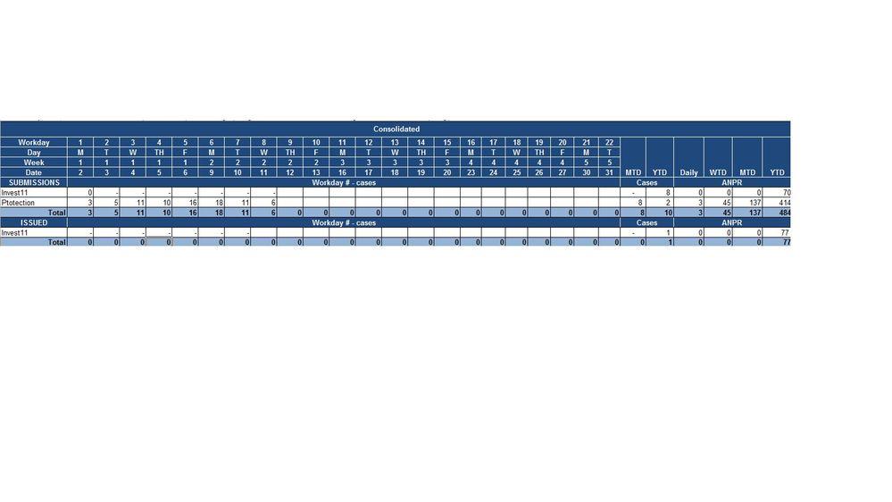 SAS Proc report layout.jpg