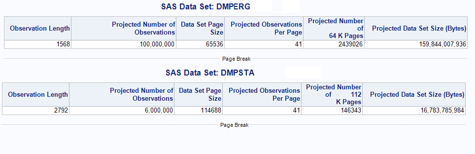 Performance, joining two tables 14m rows - SAS Support