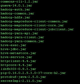Jar Files for Hadoop.PNG