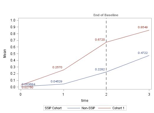 estimate_graph.png