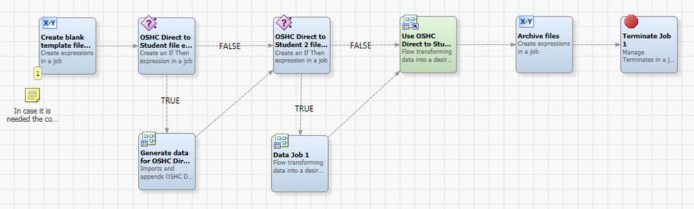 Process image.png