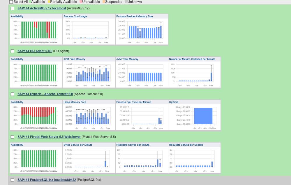Bad performance on windows server 2012 - SAS Support Communities