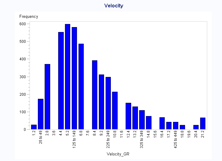 Velocity_Graph.PNG