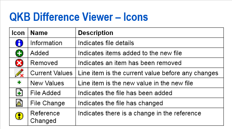 QKB_Diff_Viewer_Icons.png