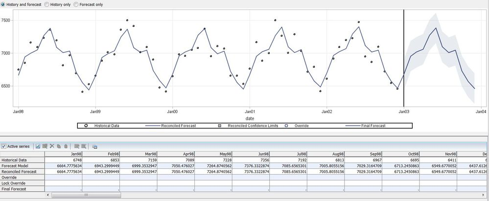 forecast_graph.JPG