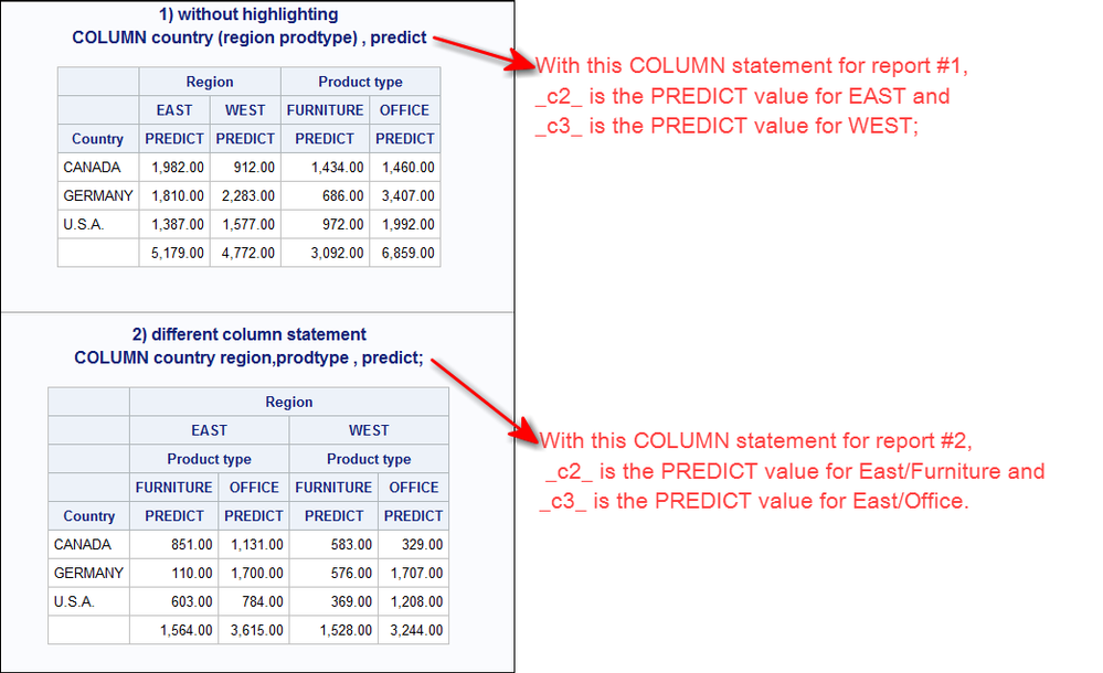 Solved: CALL DEFINE - Highlighting cells of the column - SAS