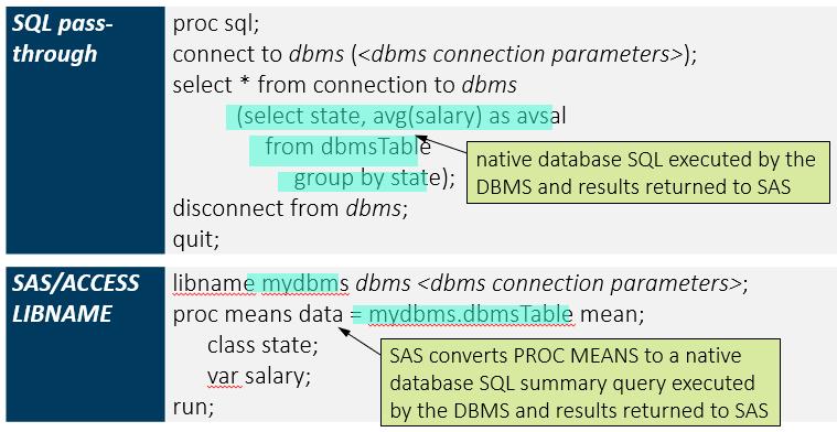 SAS ACCESS: Universal SAS Methods to Access Just A    - SAS