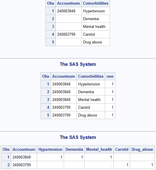 Transpose and auto-populating - SAS Support Communities