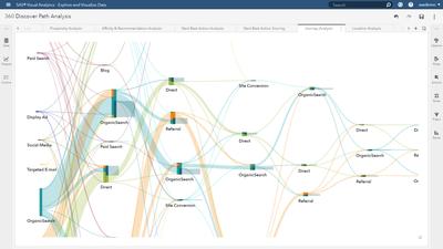 sas customer intelligence 360: path analysis for r... - sas ... sankey diagram sas  sas communities